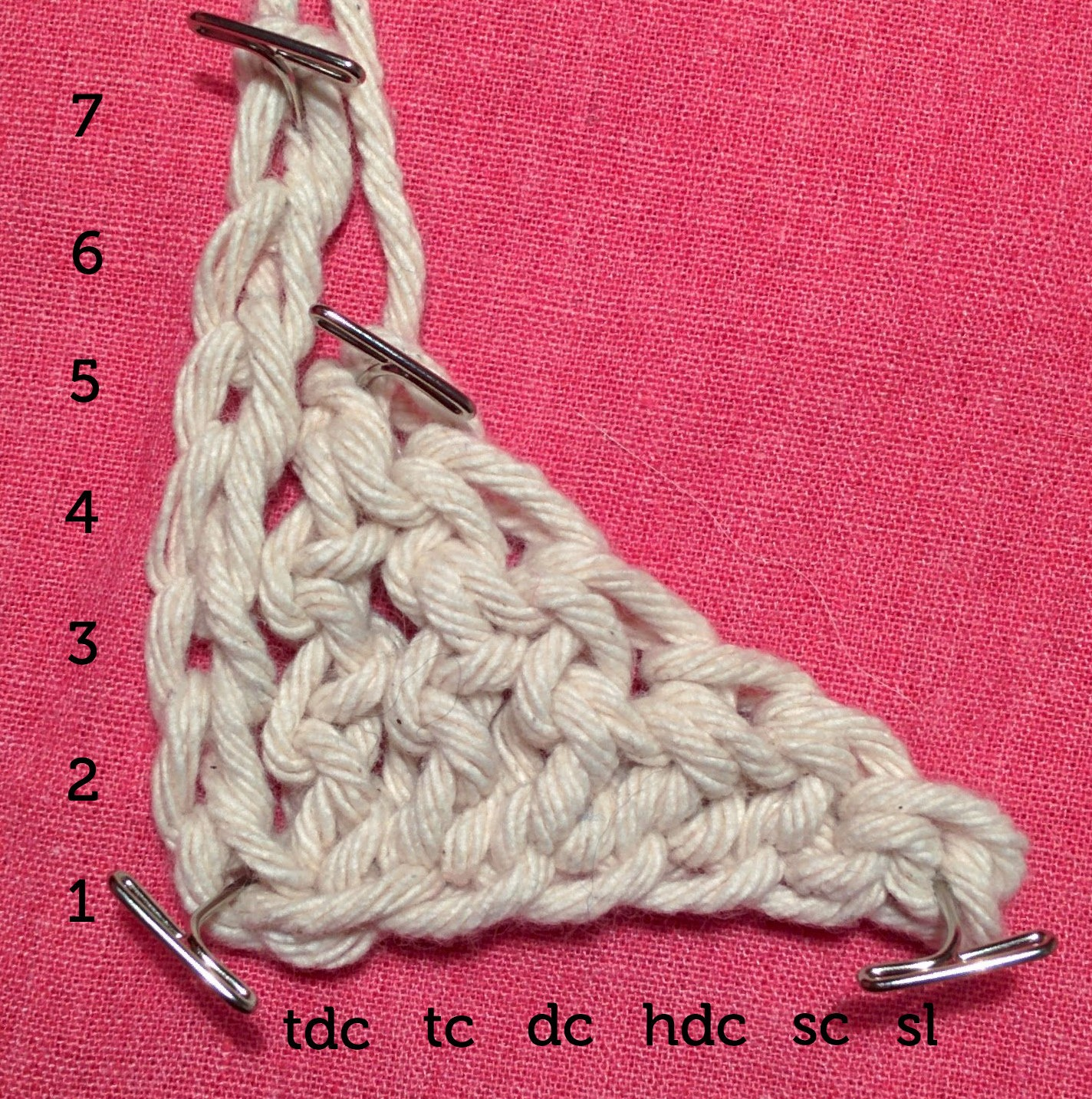 Crochet Stitches Hdc : Extended-single crochet vs half-double crochet